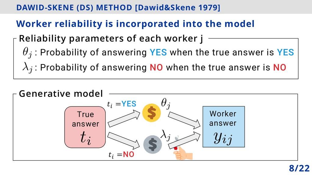 DAWID-SKENE (DS) METHOD [Dawid&Skene 1979] : Pr...