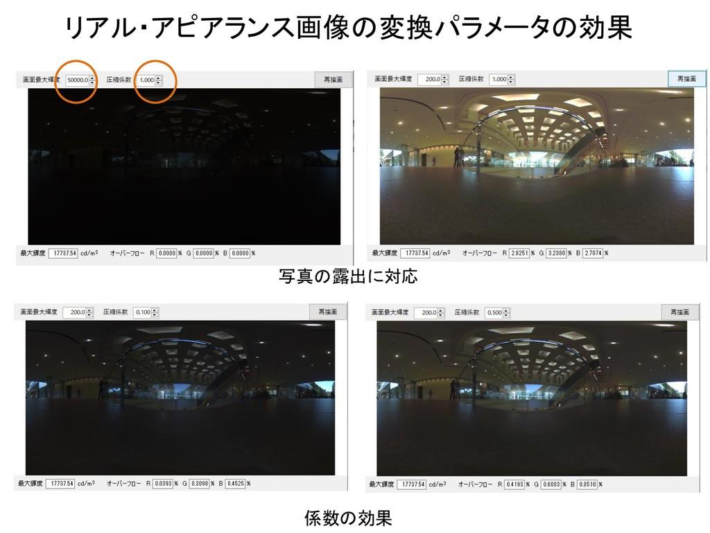 リアル・アピアランス画像の変換パラメータの効果 写真の露出に対応 係数の効果