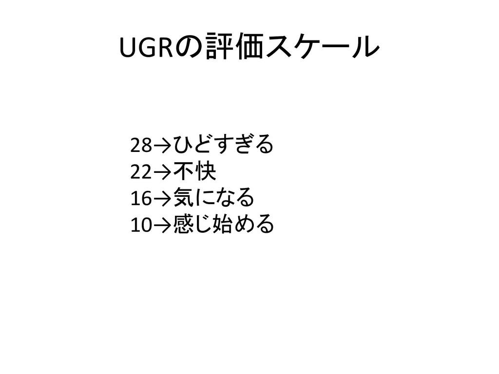UGRの評価スケール 28→ひどすぎる 22→不快 16→気になる 10→感じ始める