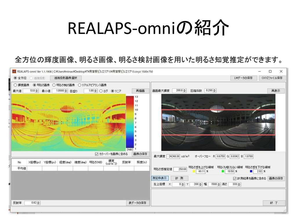 REALAPS-omniの紹介 全方位の輝度画像、明るさ画像、明るさ検討画像を用いた明るさ知覚...