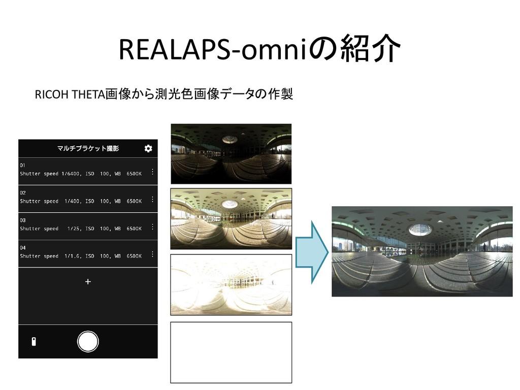 REALAPS-omniの紹介 RICOH THETA画像から測光色画像データの作製