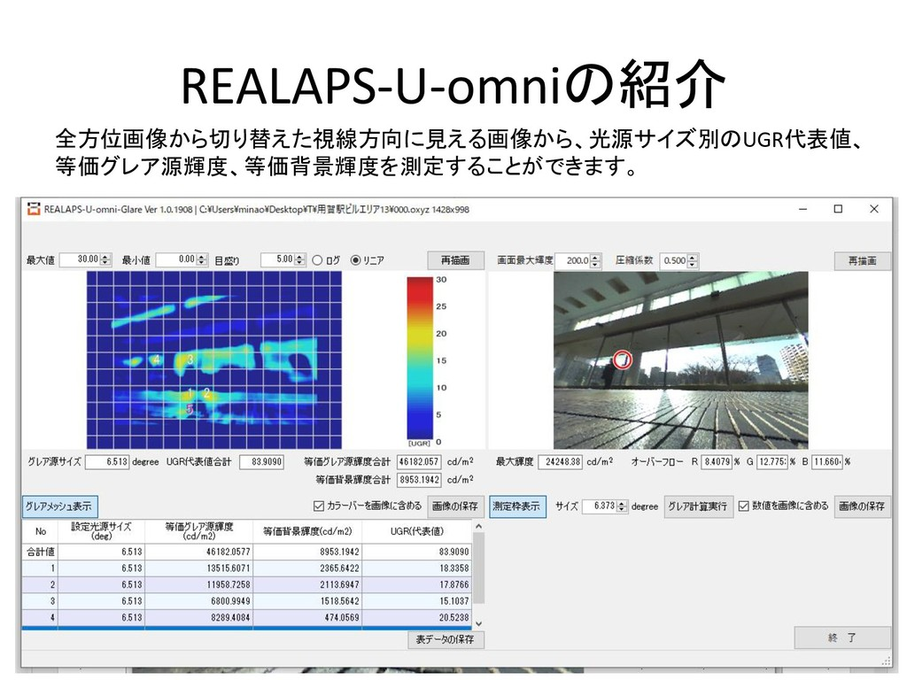 REALAPS-U-omniの紹介 全方位画像から切り替えた視線方向に見える画像から、光源サイ...