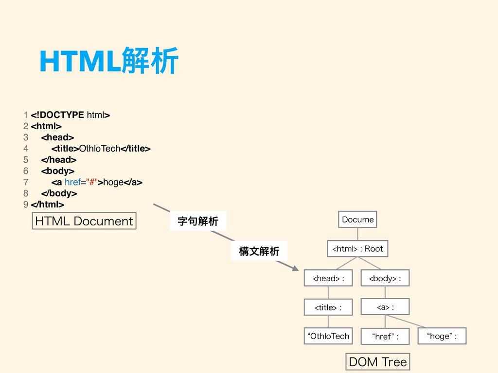 HTMLղੳ 1 <!DOCTYPE html> 2 <html> 3 <head> 4 <t...