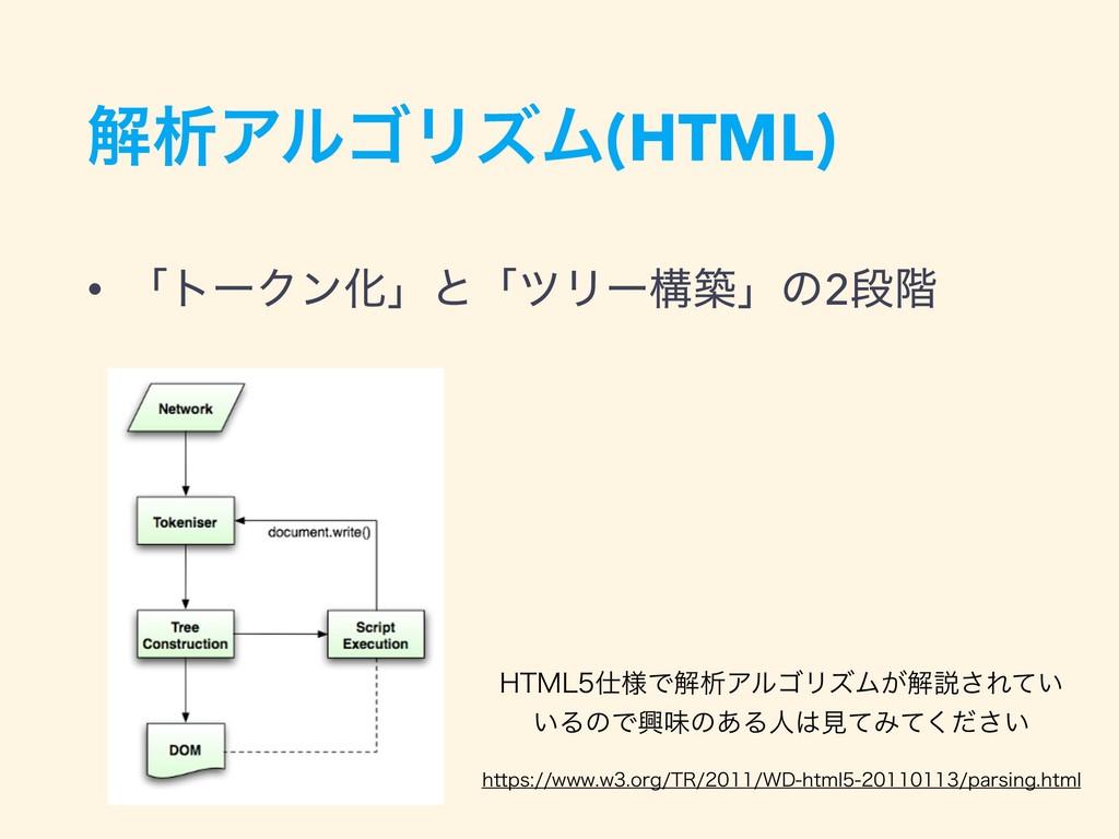 ղੳΞϧΰϦζϜ(HTML) • ʮτʔΫϯԽʯͱʮπϦʔߏஙʯͷ2ஈ֊ )5.-༷Ͱղੳ...