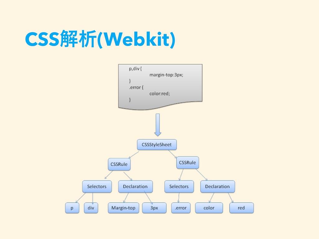 CSSղੳ(Webkit)