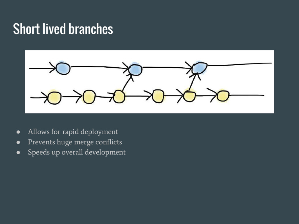 Short lived branches ● Allows for rapid deploym...