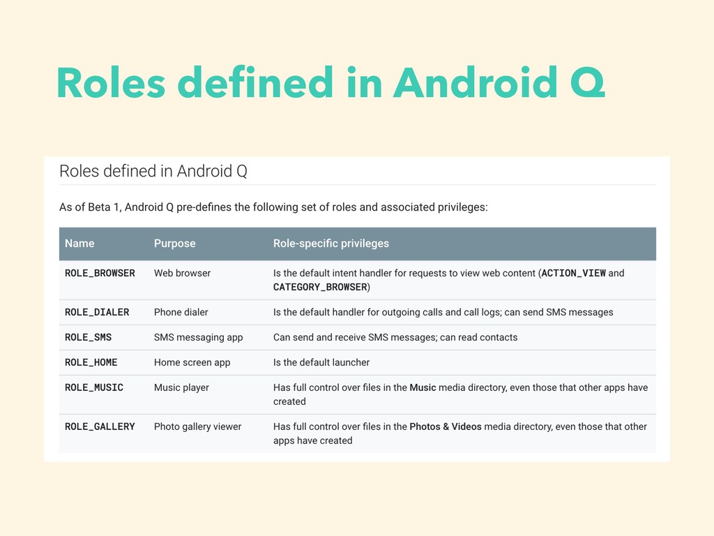 Roles defined in Android Q