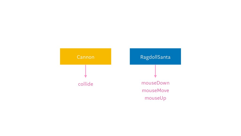 collide Cannon RagdollSanta mouseDown mouseMove...