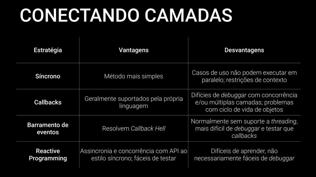 CONECTANDO CAMADAS Estratégia Vantagens Desvant...