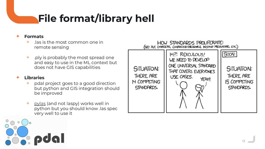 13 File format/library hell + Formats + .las is...