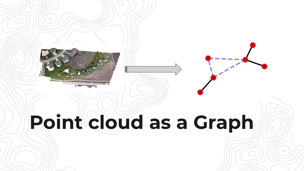 Point cloud as a Graph