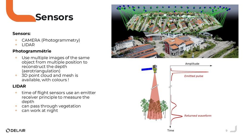 9 Sensors Sensors: + CAMERA (Photogrammetry) + ...