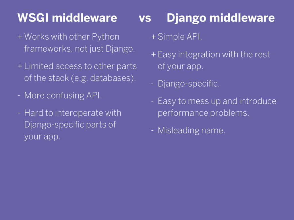 WSGI middleware vs Django middleware + Works wi...
