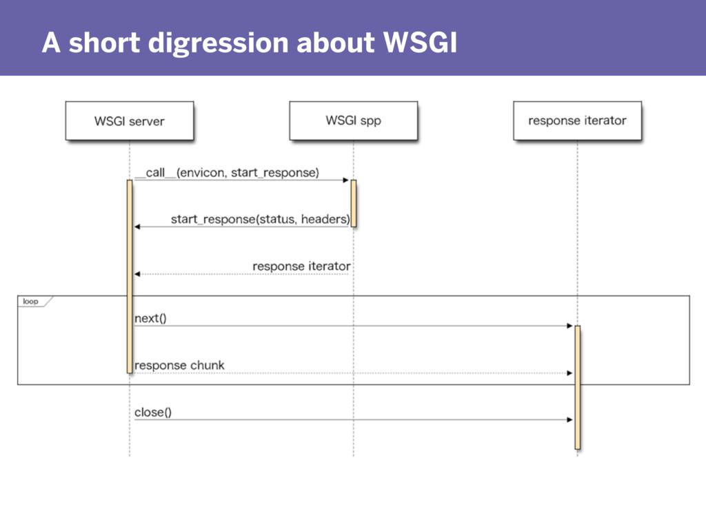 A short digression about WSGI The Django contro...