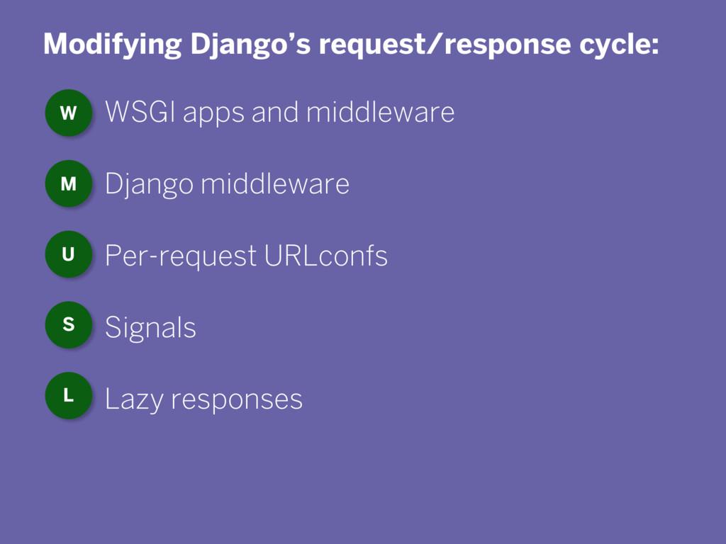 Modifying Django's request/response cycle: WSGI...