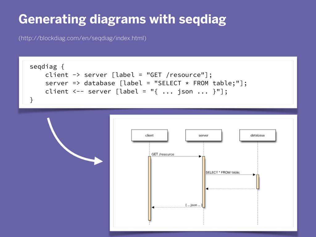 Generating diagrams with seqdiag (http://blockd...