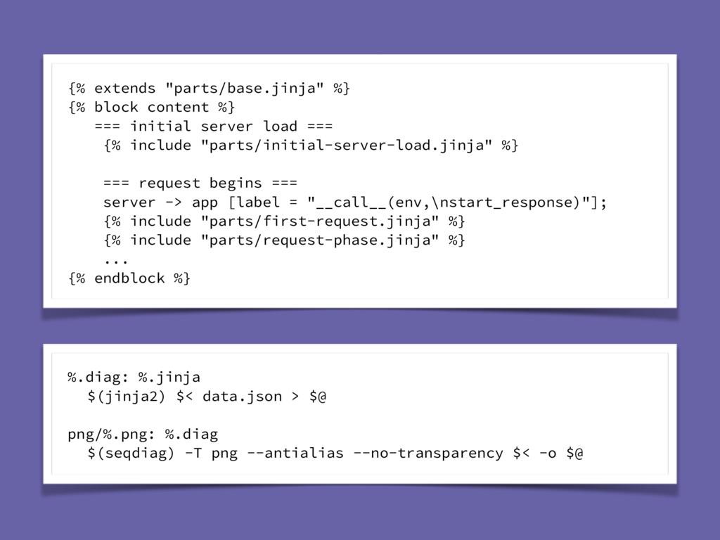 """{% extends """"parts/base.jinja"""" %} {% block conte..."""
