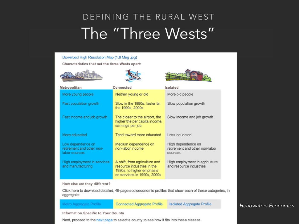 """DEFINING THE RURAL WEST The """"Three Wests"""" Headw..."""