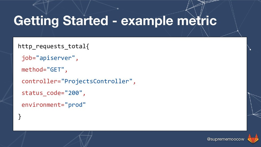 @suprememoocow Getting Started - example metric...