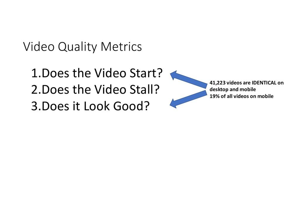 Video Quality Metrics 1.Does the Video Start? 2...