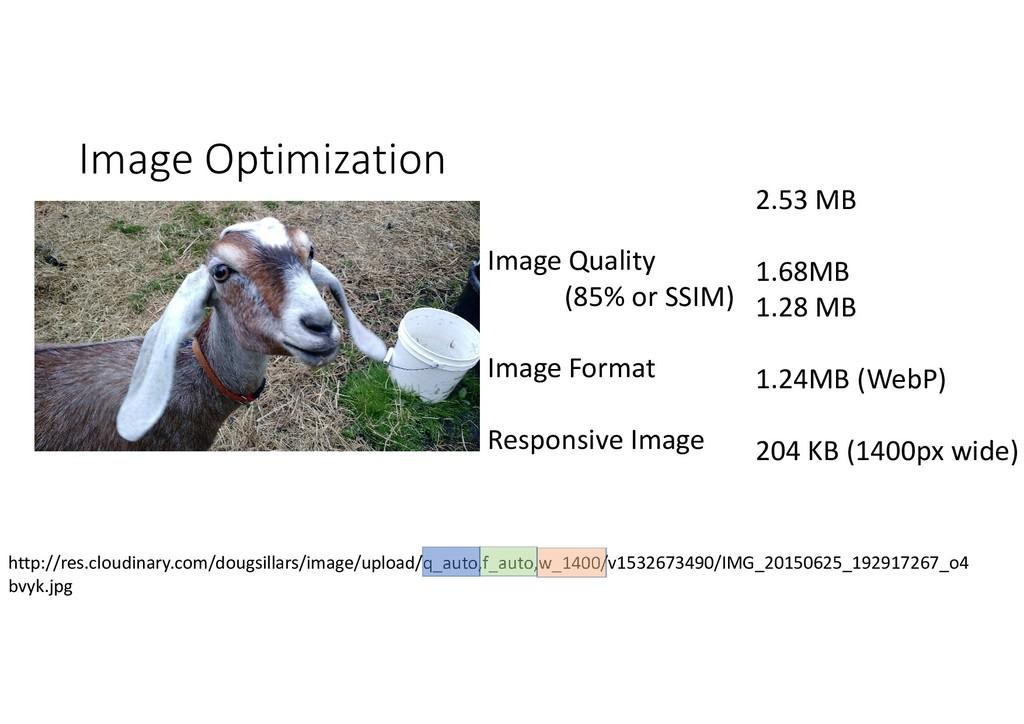 Image Optimization 2.53 MB 1.68MB 1.28 MB 1.24M...