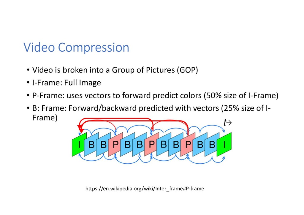 Video Compression • Video is broken into a Grou...