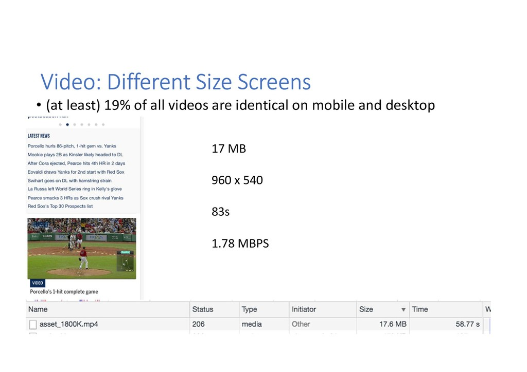 Video: Different Size Screens • (at least) 19% ...