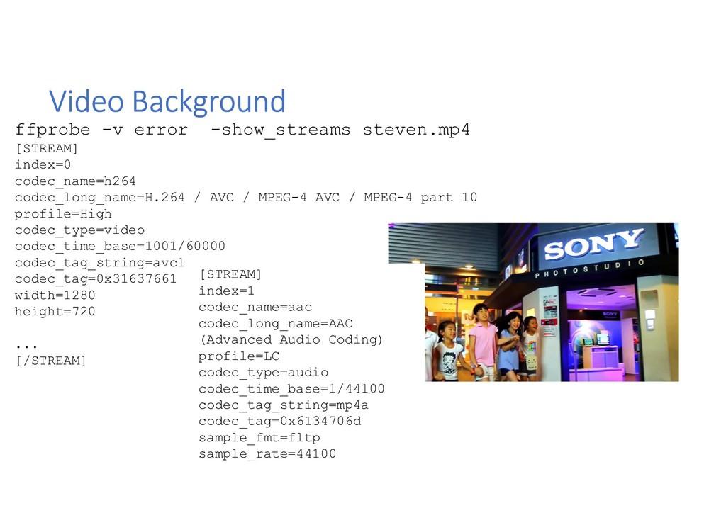 Video Background ffprobe -v error -show_streams...