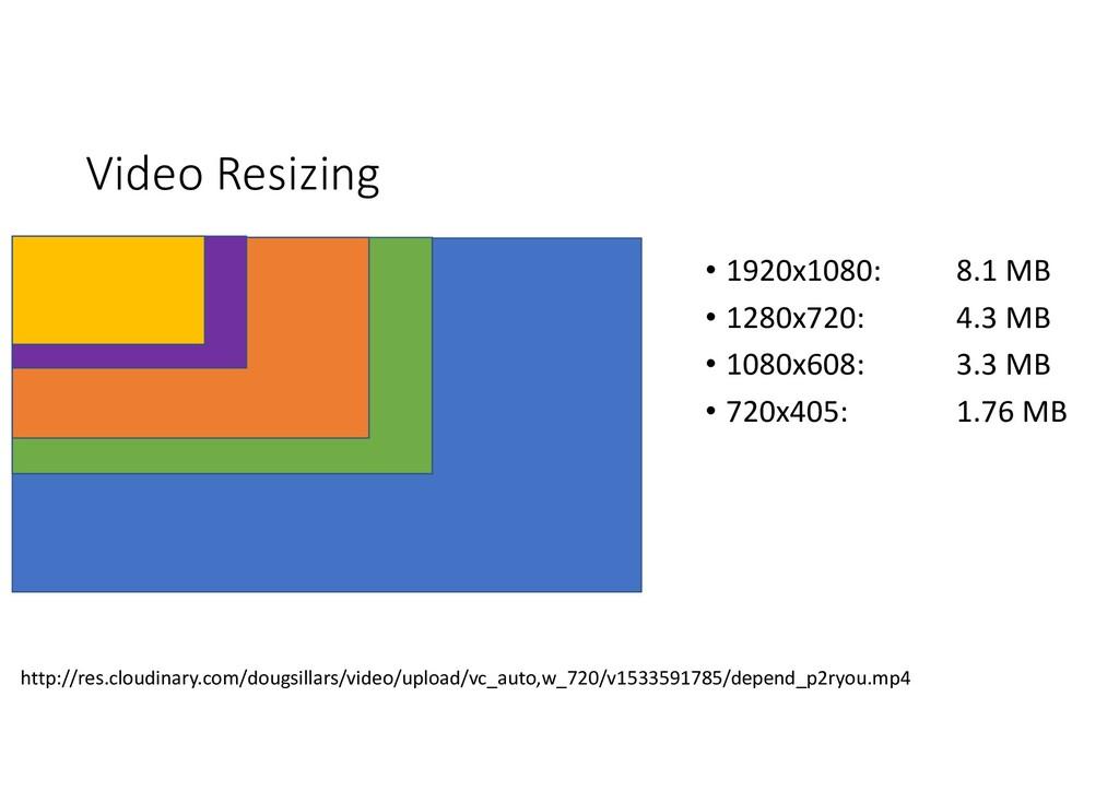 Video Resizing • 1920x1080: 8.1 MB • 1280x720: ...