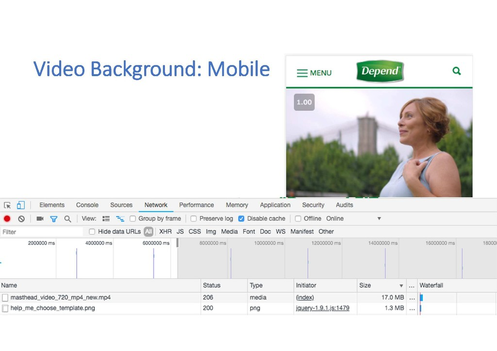 Video Background: Mobile