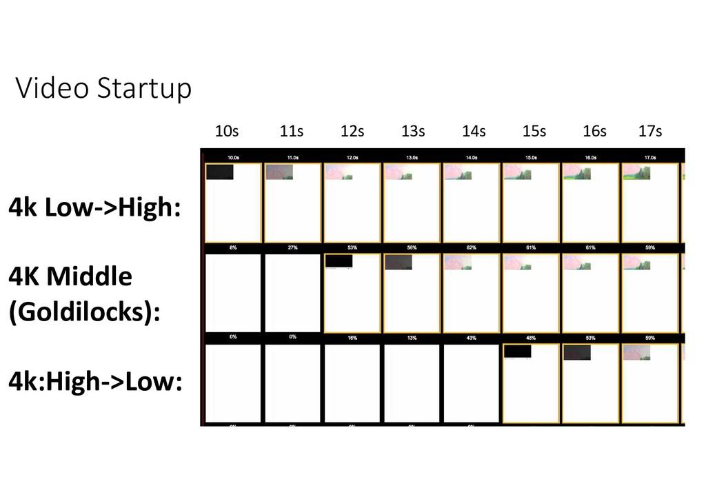 Video Startup 10s 11s 12s 13s 14s 15s 16s 17s 4...