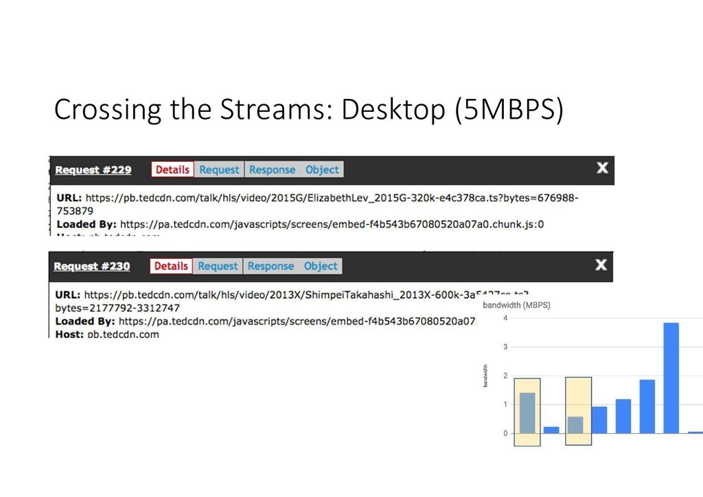 Crossing the Streams: Desktop (5MBPS)