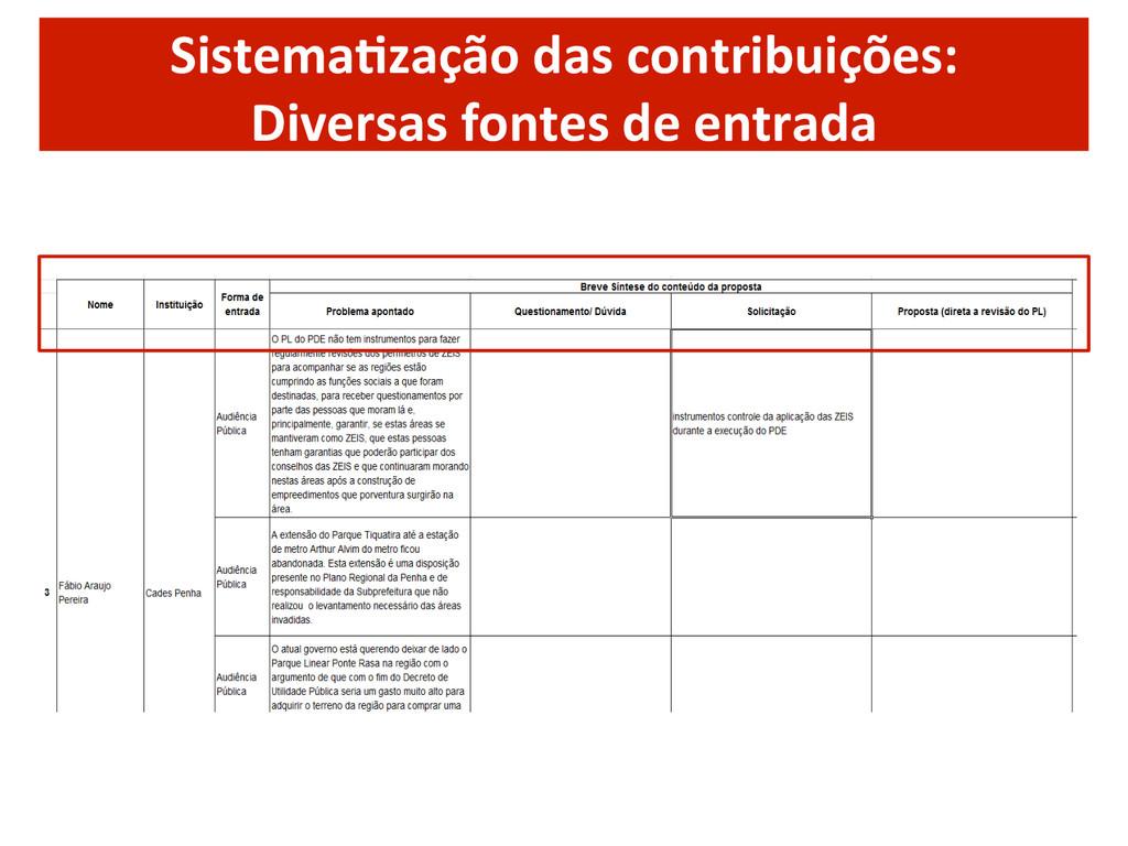 SistemaQzação das contribuições:  Dive...