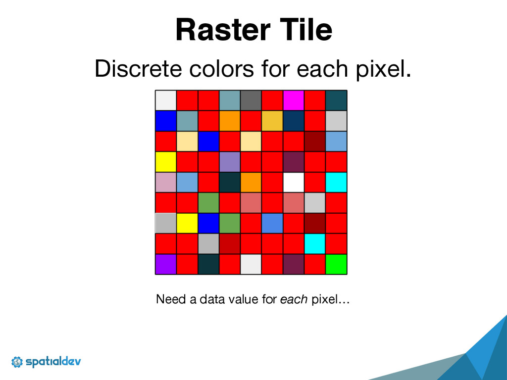 Raster Tile Discrete colors for each pixel. Nee...