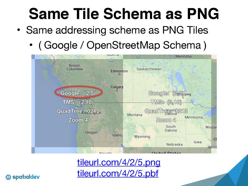 Same Tile Schema as PNG • Same addressing schem...