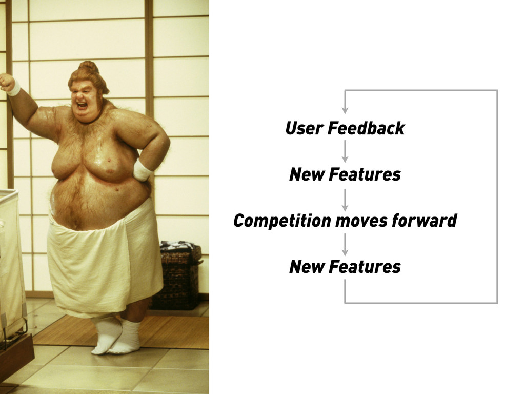 User Feedback New Features Competition moves fo...