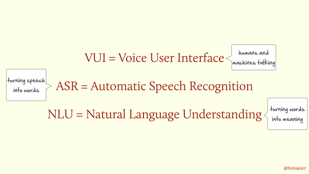 VUI = Voice User Interface ASR = Automatic Spee...