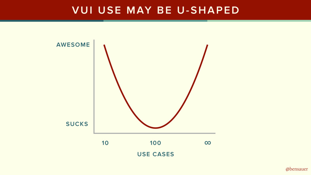 @bensauer VUI USE MAY BE U-SHAPED @bensauer AWE...