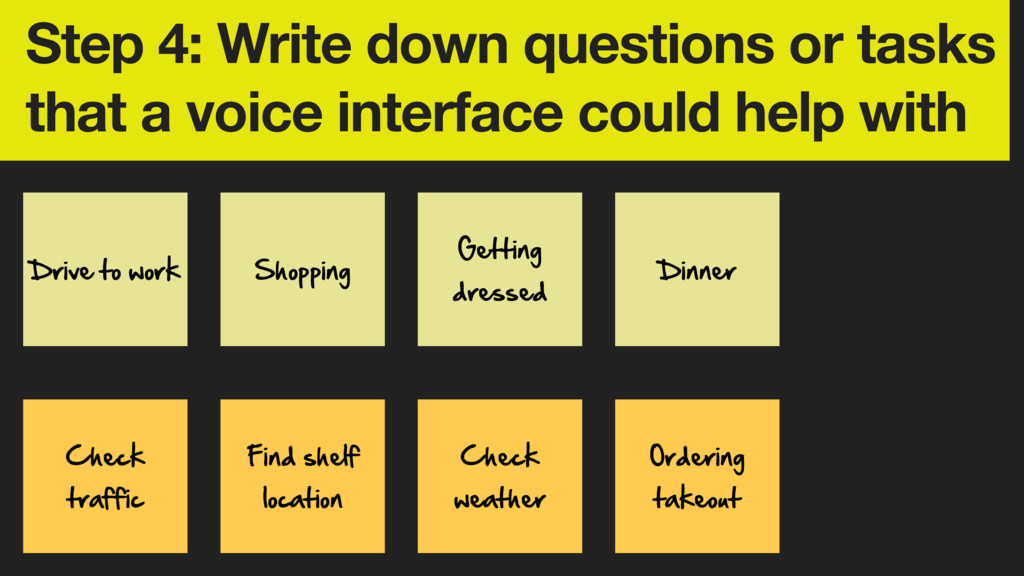 Step 4: Write down questions or tasks that a vo...