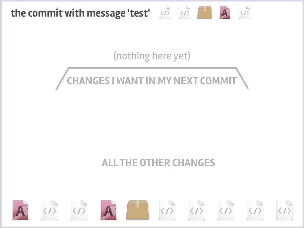 CHANGES I WANT IN MY NEXT COMMIT ALL THE OTHER ...