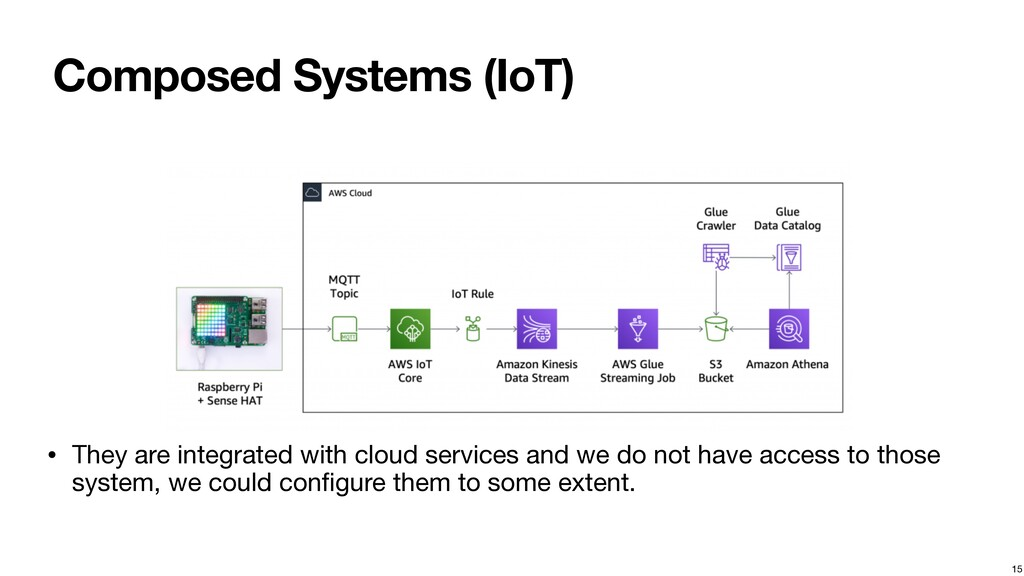 Composed Systems (IoT) • They are integrated wi...