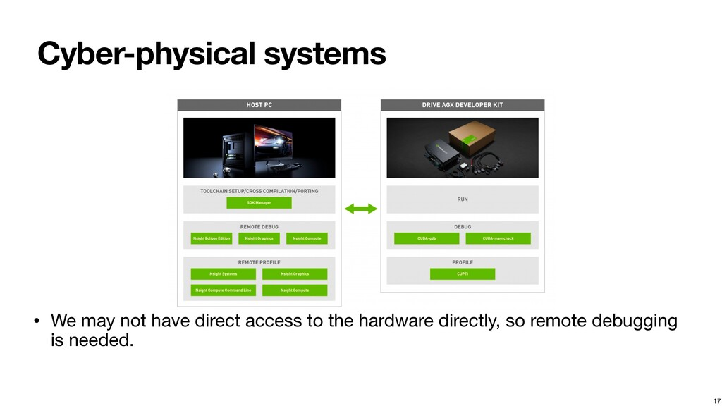 Cyber-physical systems • We may not have direct...