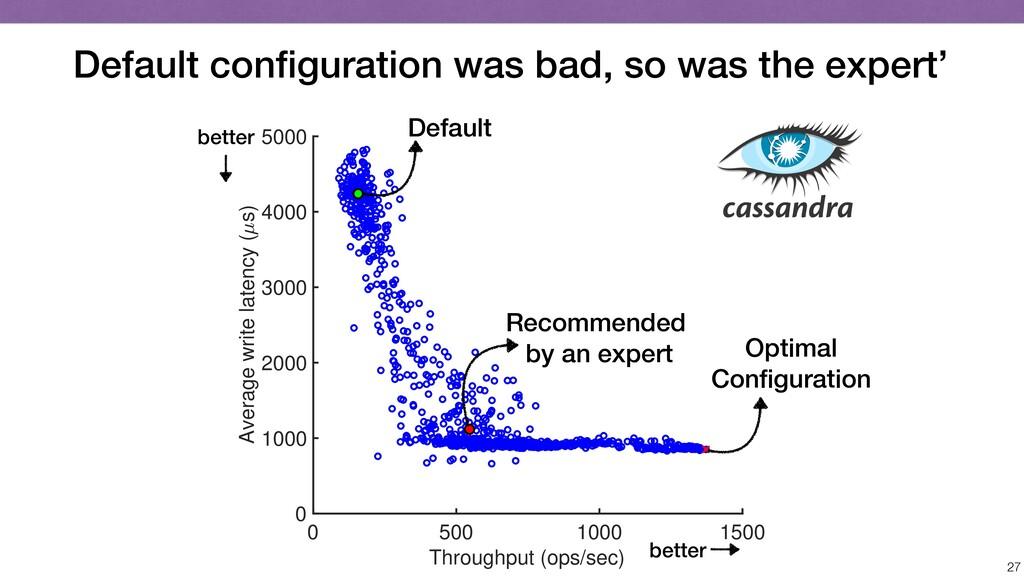0 500 1000 1500 Throughput (ops/sec) 0 1000 200...