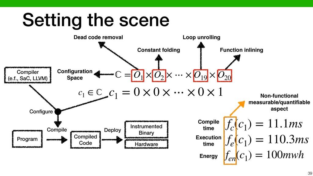 Setting the scene 39 ℂ = O1 × O2 × ⋯ × O19 × O2...