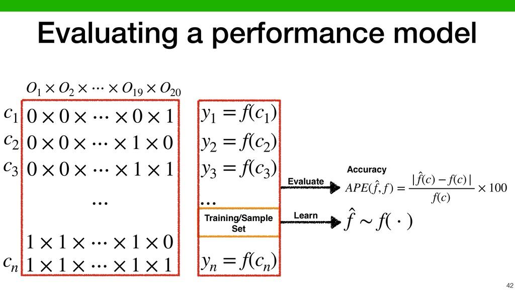 Evaluating a performance model 42 O1 × O2 × ⋯ ×...