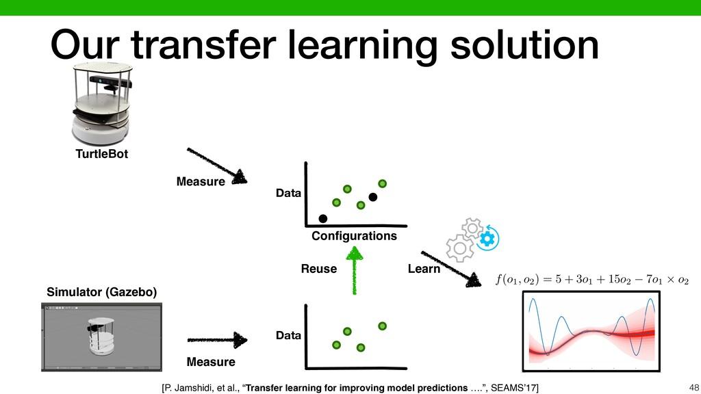 48 Data Data Data Measure Measure Reuse Learn T...