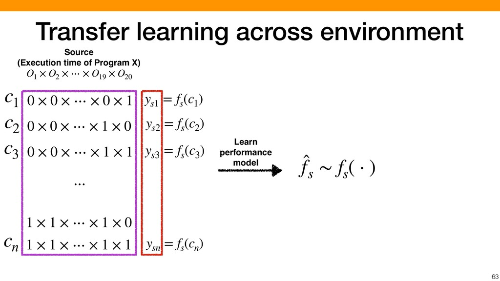 Transfer learning across environment 63 O1 × O2...