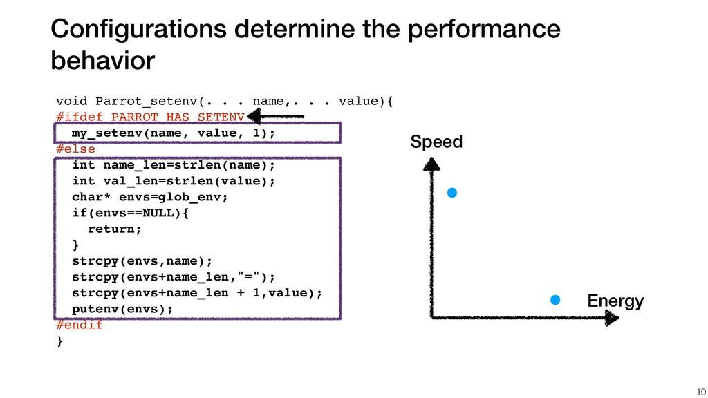 Configurations determine the performance behavio...