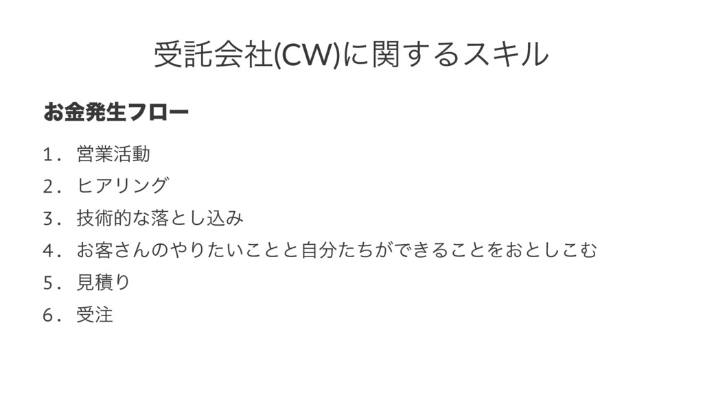 डୗձࣾ(CW)ʹؔ͢ΔεΩϧ ͓ۚൃੜϑϩʔ 1. Ӧۀ׆ಈ 2. ώΞϦϯά 3. ٕज़త...