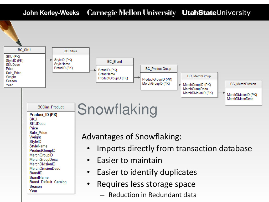 Snowflaking Advantages of Snowflaking: • Import...
